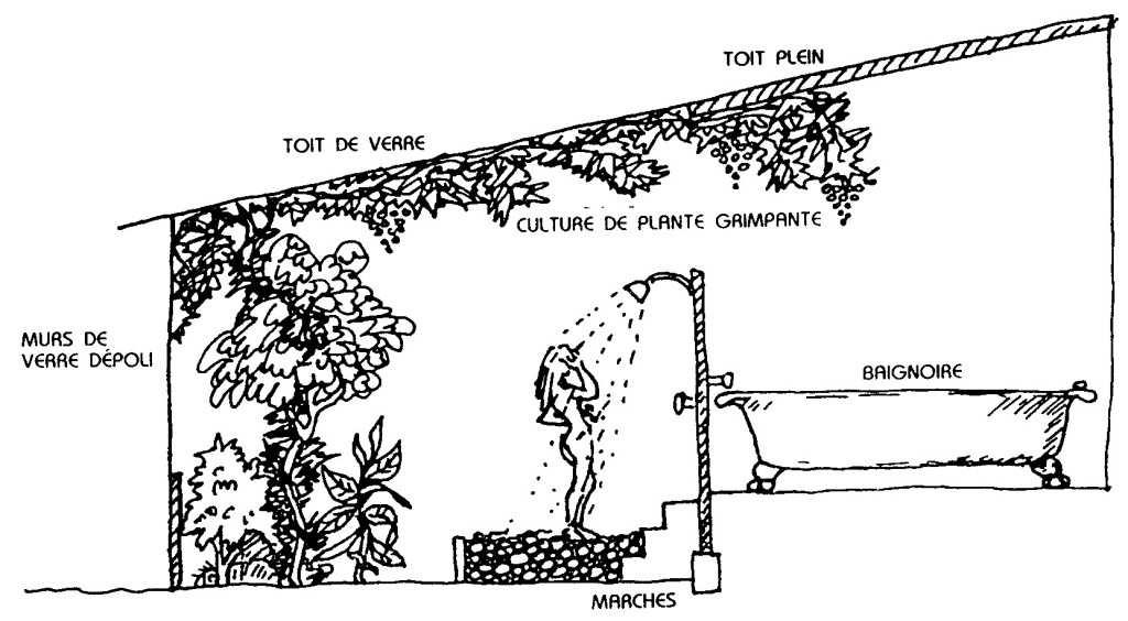 permaculture 2 bill mollison. Black Bedroom Furniture Sets. Home Design Ideas